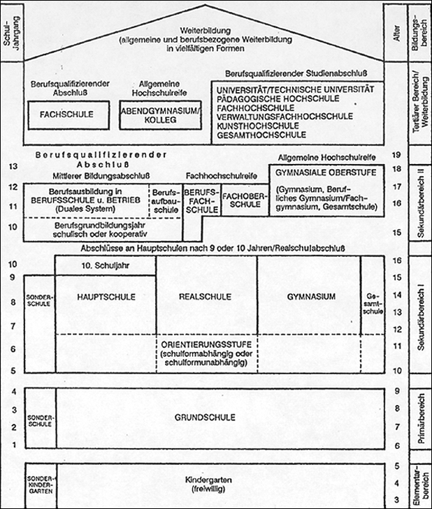 GHDI  Document