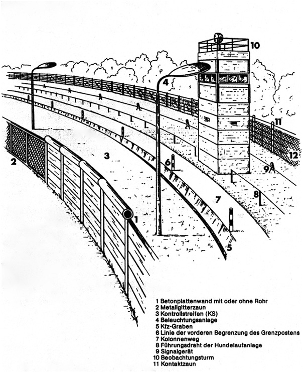 border patrol coloring pages - photo#22