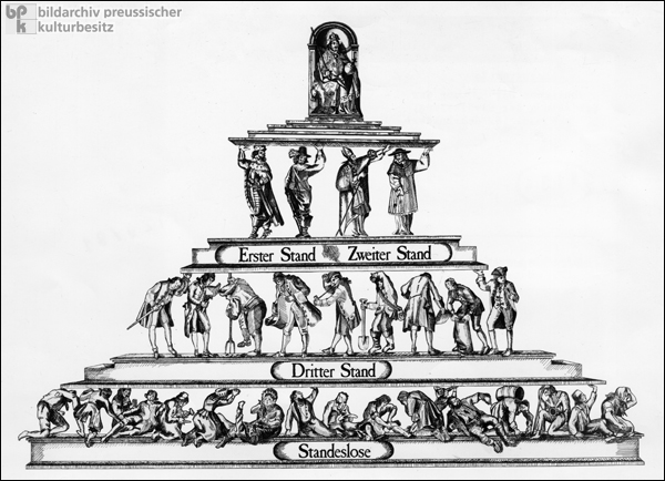 Symbolic Representation of the 18th-Century Class System (c. 1795)