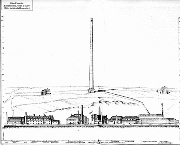 200-Meter Smokestack at the Halsbrücker Smelting Works Near Freiberg (1889)